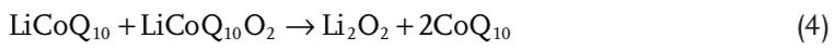 锂空气电池在辅酶Q10催化下获得高容量高倍率放电性能