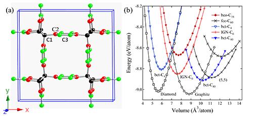 三维石墨烯BCT-C40:一种新型拓扑Nodal-Net半金属
