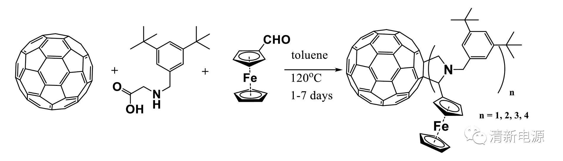 最新JACS解读:全富勒烯基氧化还原液流电池