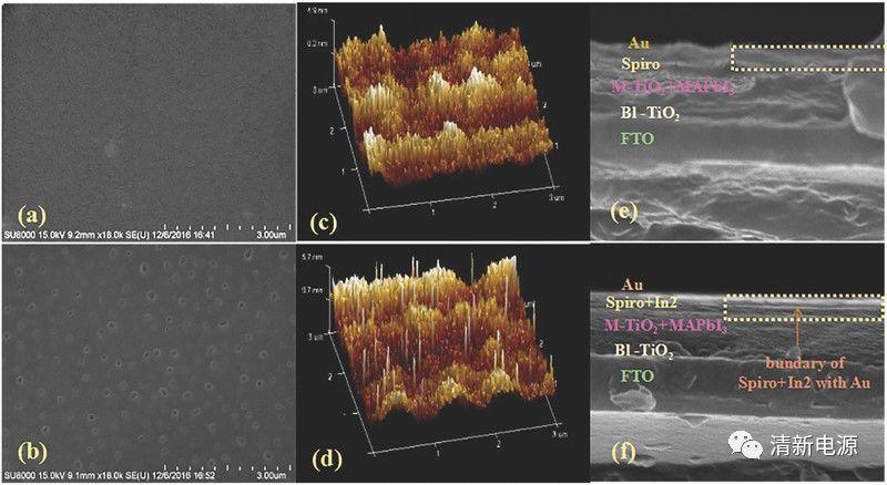 还可以这么玩!MOF掺杂空穴传输层用于提高钙钛矿sloar cell效率