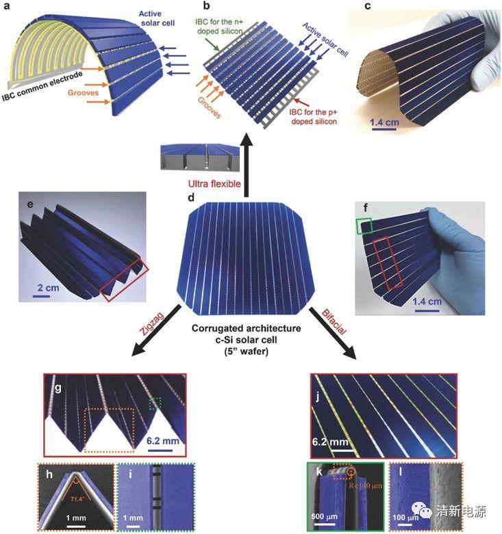Adv. Energy Mater.:波纹结构用于超柔性的晶圆级高效硅太阳电池