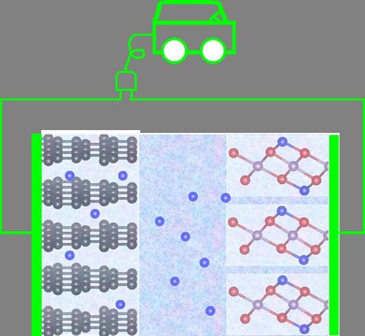第一性原理计算:新型正极材料ScO2