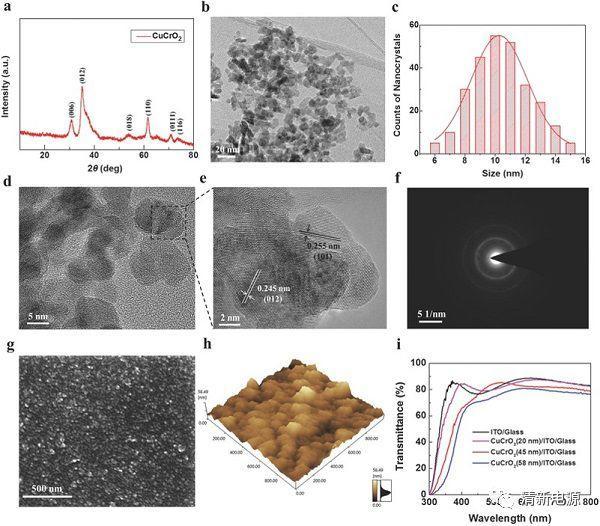 华中科技大学Adv. Energy Mater.:低温溶液制备CuCrO2空穴传输层用于高效稳定的钙钛矿太阳电池