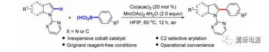 近期催化领域高被引有机催化反应汇总(限国内)