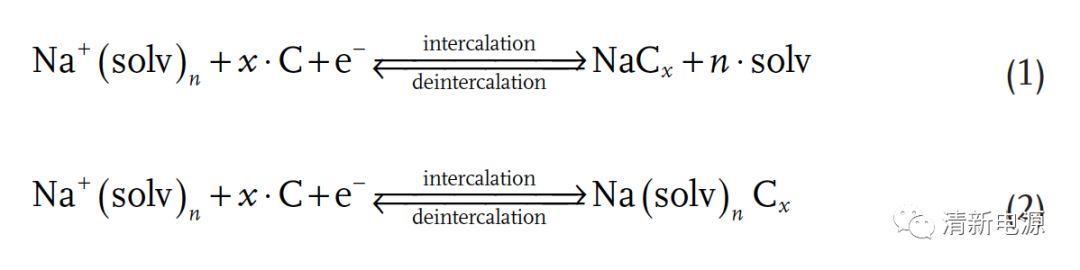 钠离子-溶剂共嵌入机制助力高度可逆的钠离子电池:石墨负极没有SEI膜!