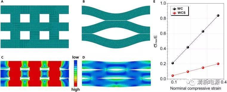 马里兰大学胡良兵教授Chem:高度可压缩各向异性木头的新应用!