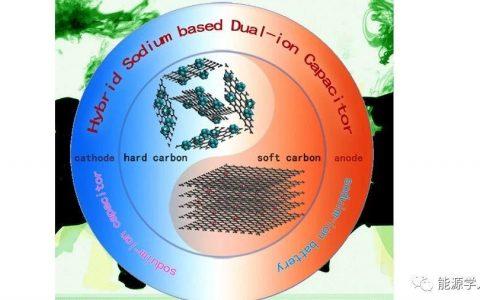 全碳材料的混合钠双离子电容器