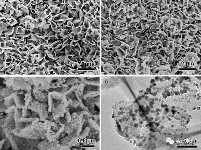 北航张瑜团队Chem:原位合成双功能铁基催化剂用于水分解