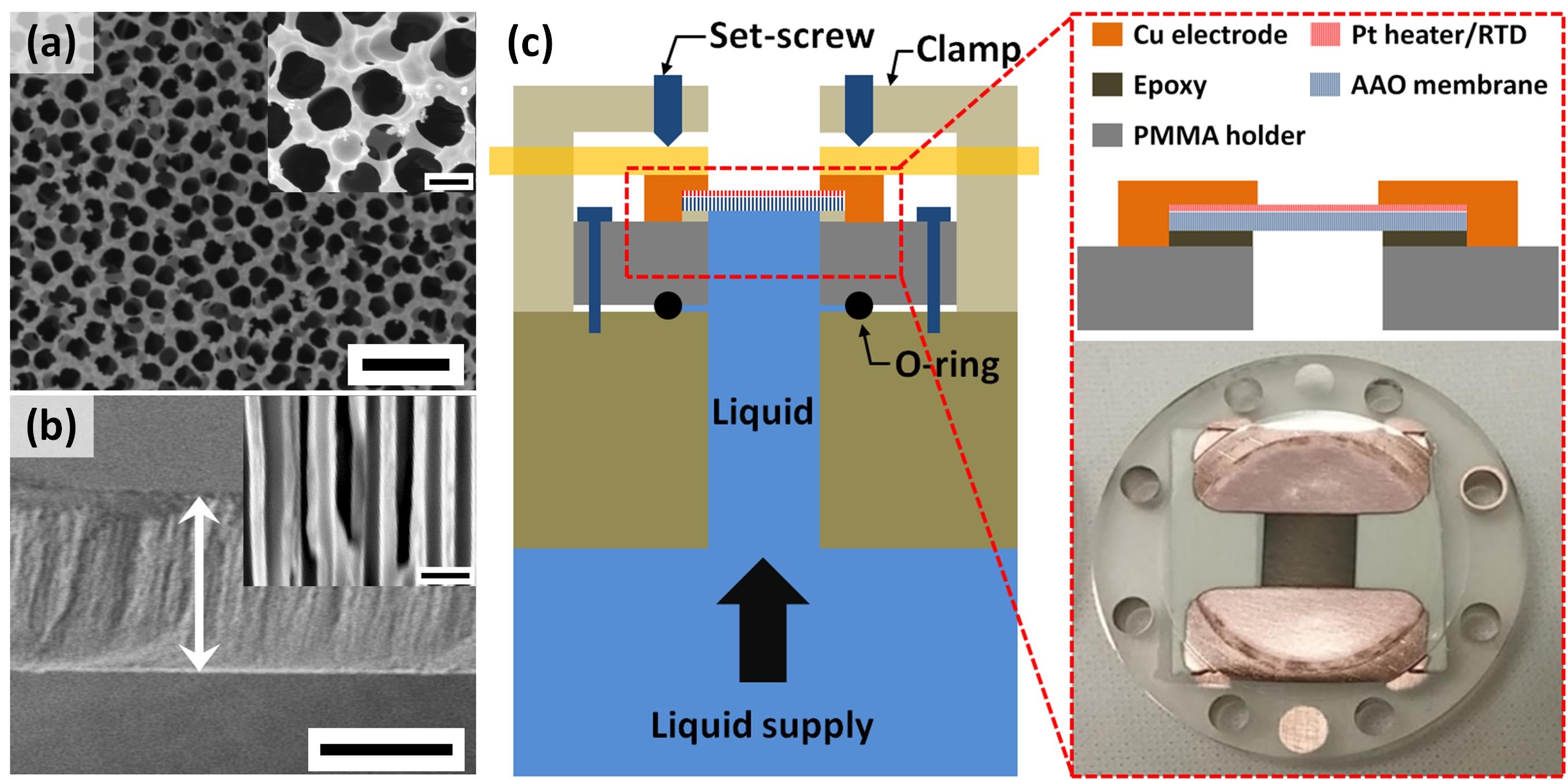 Nano Lett.: 薄膜沸腾——超高热流密度的全新相变传热模式