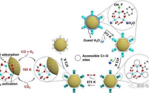 准-MOF结构:一种可以显著提高催化活性的结构
