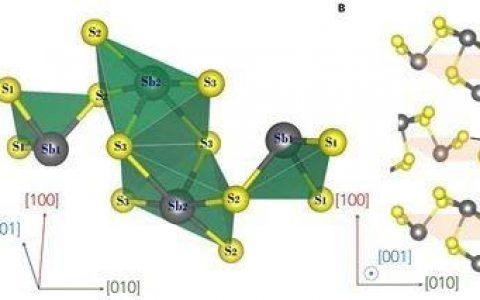 唐江课题组Joule:Sb2S3太阳能电池综述