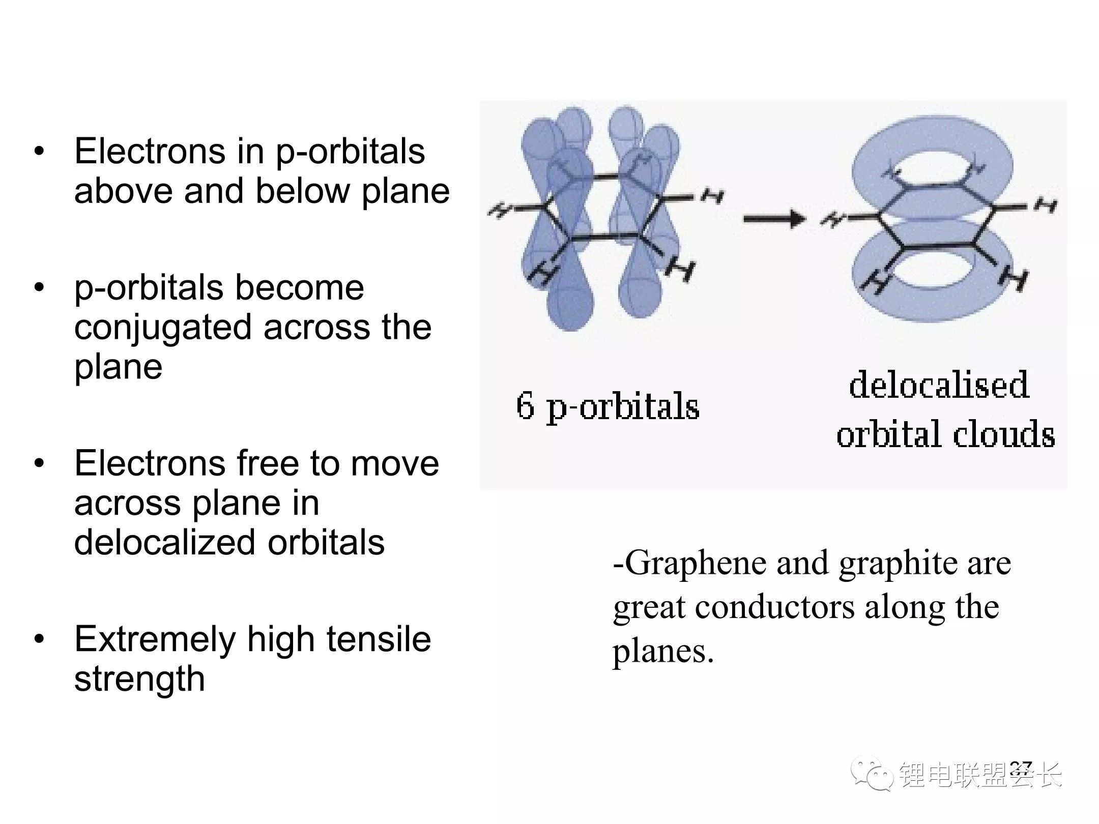 专题十一:介孔及碳纳米材料