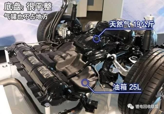 奥迪g-tron燃料新技术