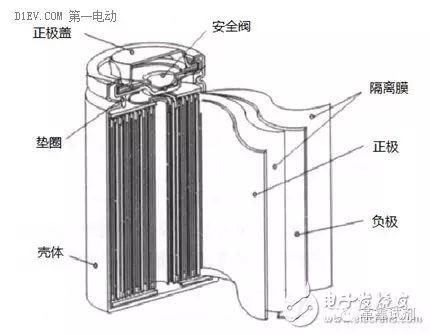 19997字-认识锂电池