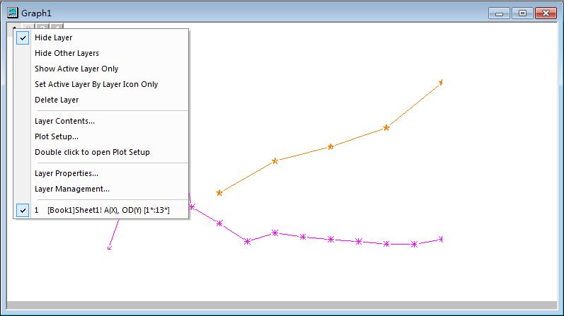 高大上--origin 学术图表的 ppt 动画制作教程