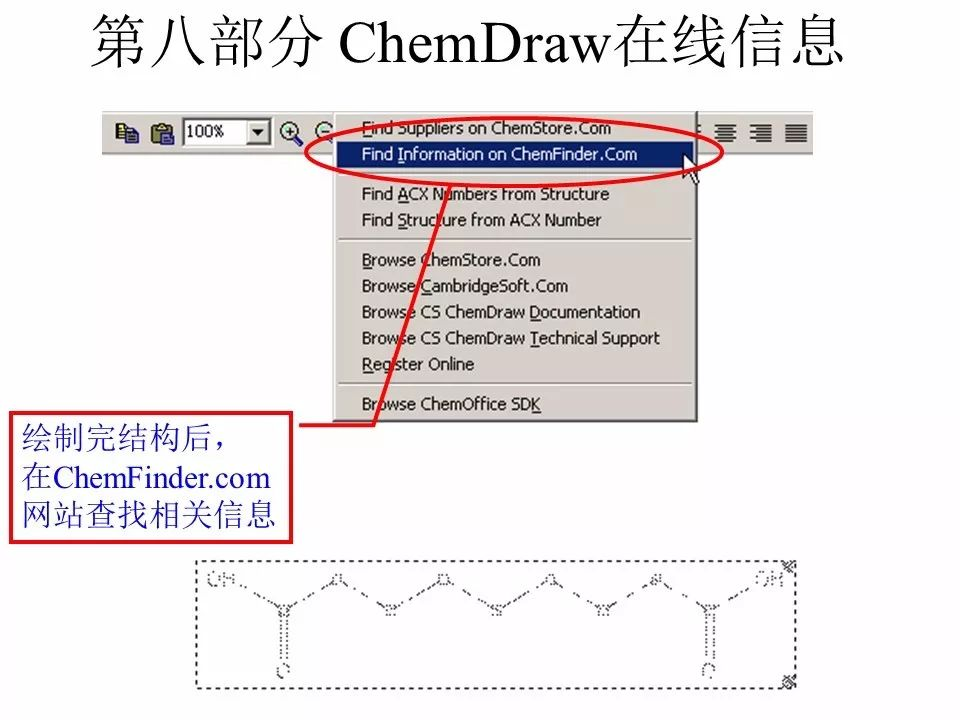 手把手教你作图-ChemDraw超清晰绘图教程合集!