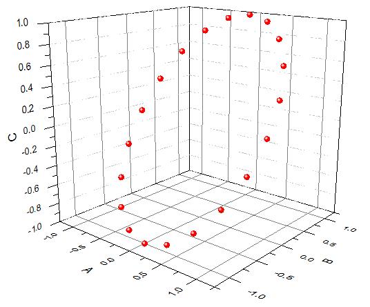如何用Origin8.5作出16种3D炫图? | 文末有福利