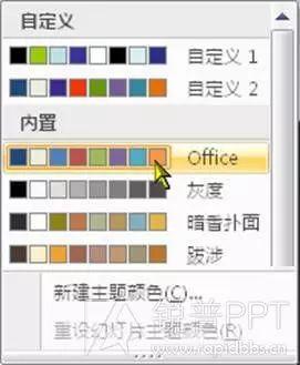 论文图及PPT中的配色不够高大上?学会这些就够了
