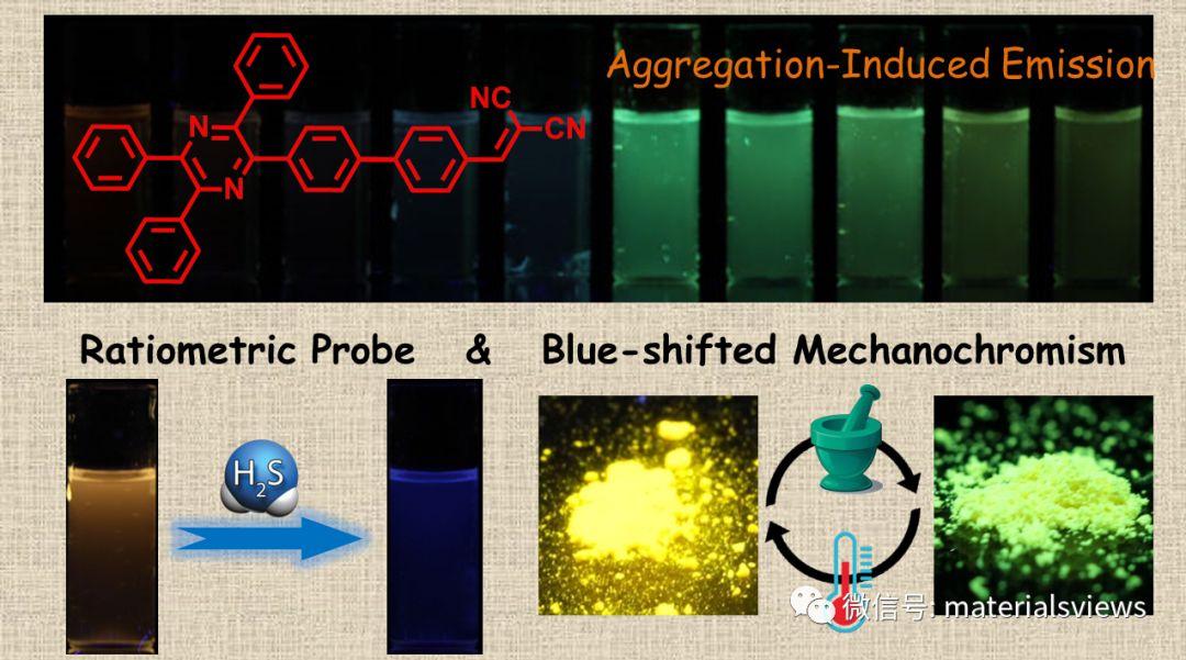 四苯基吡嗪功能化——有效构建新型聚集诱导发光材料