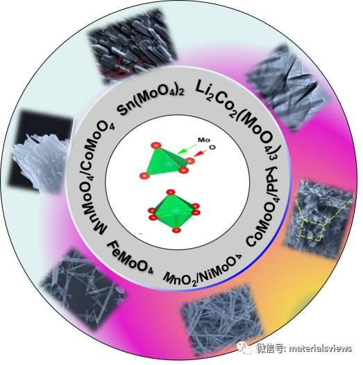 金属钼酸盐纳米材料的制备及其电储能研究
