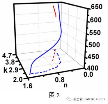 色散空间中的拓扑暗黑:利用随机结构材料实现完美陷光
