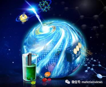 过渡金属(Fe,Co,Ni)基金属有机框架材料在能量存储中的应用