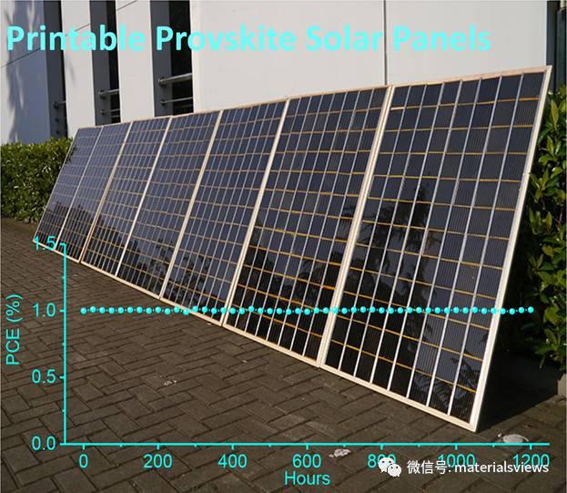 Solar RRL:100平方厘米大面积可印刷钙钛矿太阳能电池组件