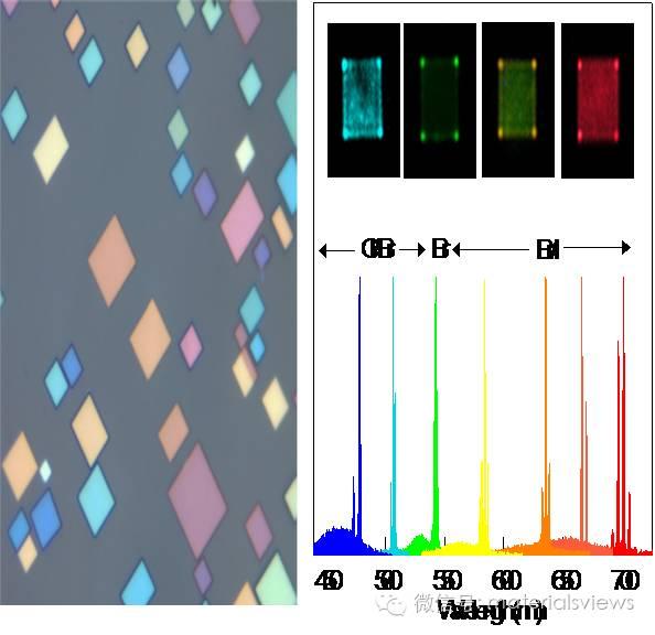 全可见波段高品质纯无机钙钛矿微腔激光器