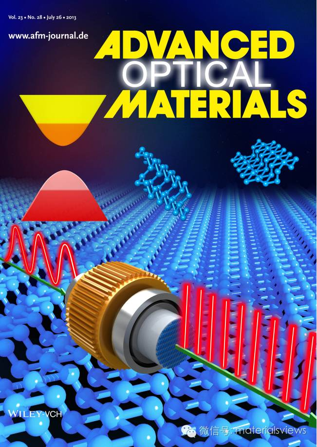 黑磷量子点的制备及超快光子学应用
