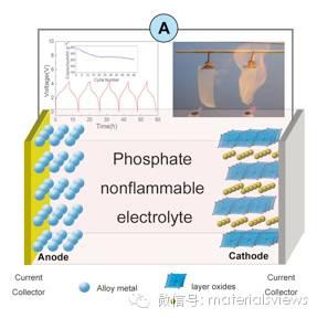 基于非燃磷酸酯电解液的高安全钠离子电池