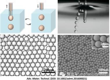 动态界面打印(DIP)制备单分散液滴及聚合物颗粒