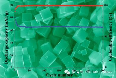 基于普鲁士蓝正极的新型镁-锂混合电池
