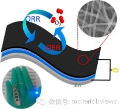 用于柔性金属空气电池的双功能氧电极