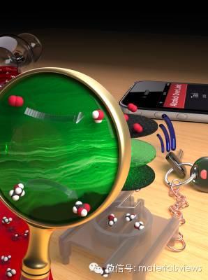 电化学气体传感器的新型固态电解质—功能化氧化石墨烯薄膜