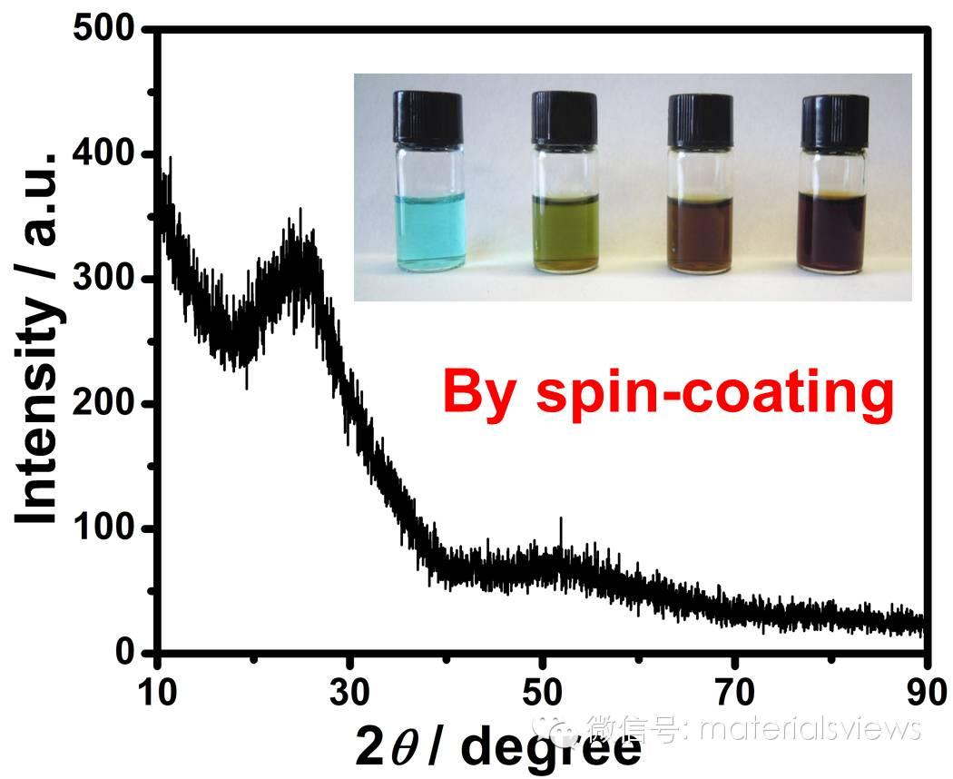 钙钛矿太阳能电池新型电子转移功能层:低温构筑与性能调控