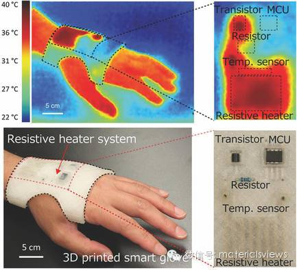 3D打印在嵌入式电子传感与智能物件中的应用