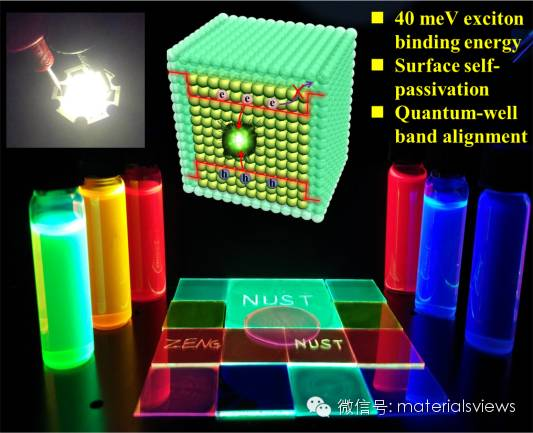 无机钙钛矿量子点研究有望为量子点电视打开新的大门