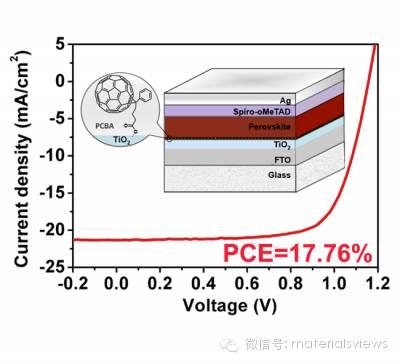高效率平面异质结钙钛矿太阳电池