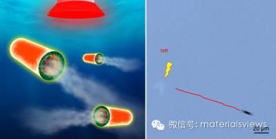近红外光驱动聚合物多层纳米火箭