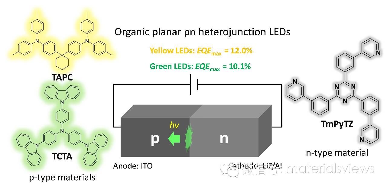 平面pn异质结型有机发光二极管