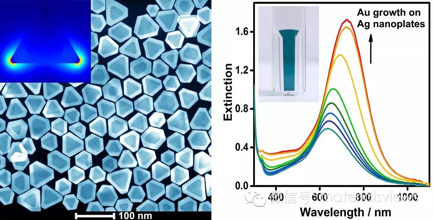 贵金属在活泼金属纳米材料表面的外延生长