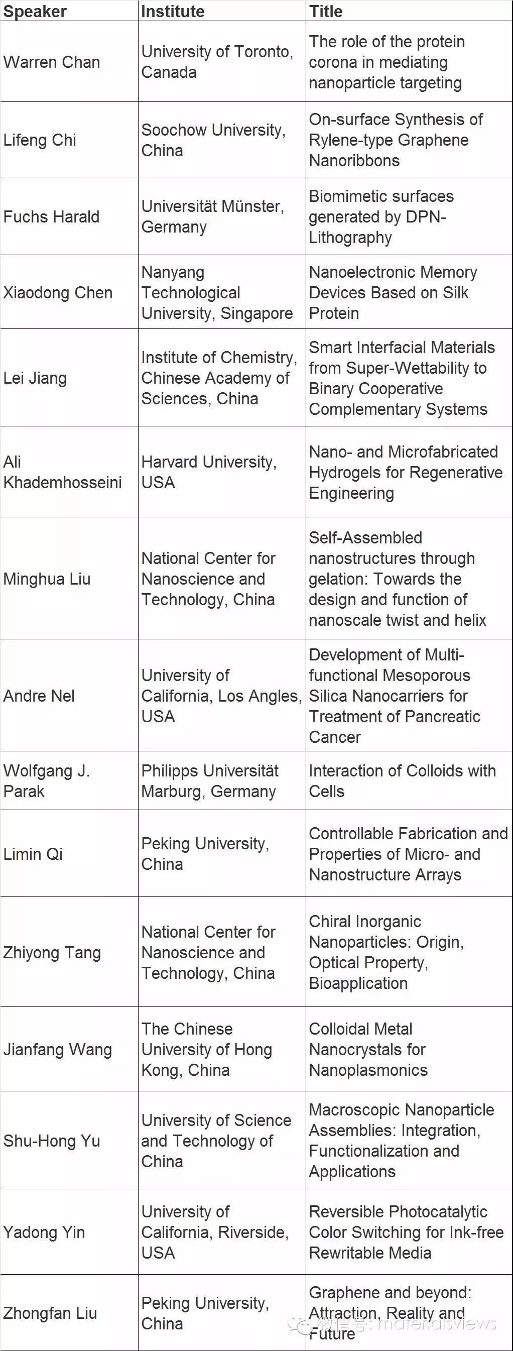 Small Sciences Symposium将于9月3日在北京国际会议中心召开