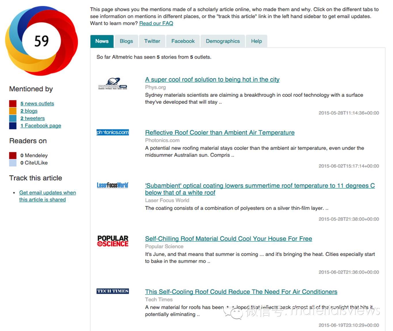 Advanced Science Top 10:2015年第二季度论文下载排行榜