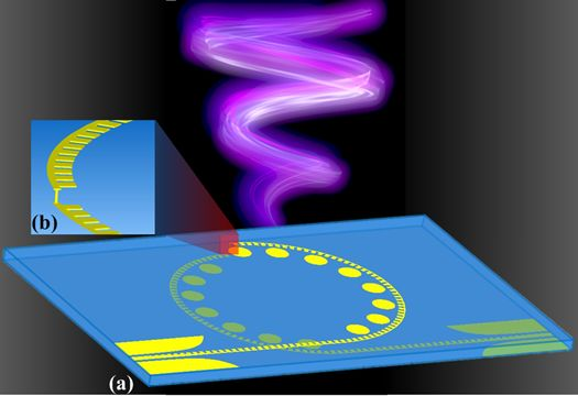 Laser & Photonics Reviews:基于人工表面等离激元的涡旋波辐射器   崔铁军