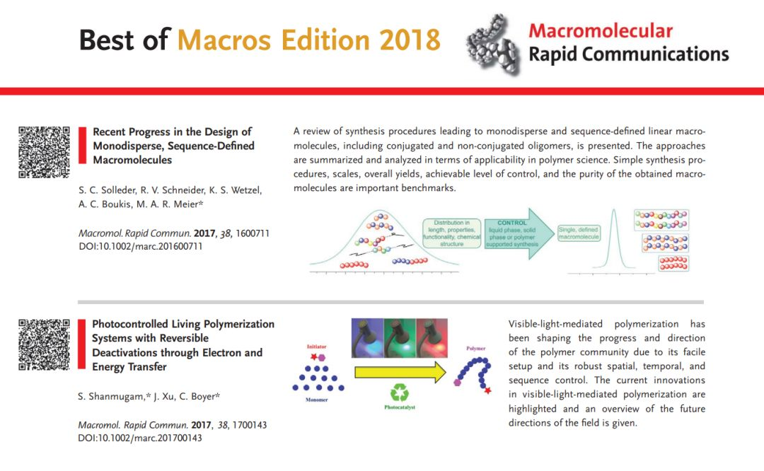 Best of Macros 2018-Wiley Macro系列期刊2018年文章精选