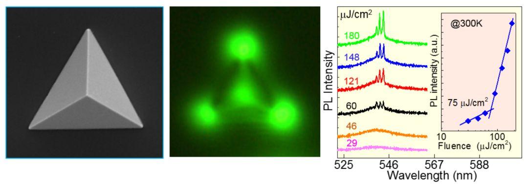 Small:基于钙钛矿材料新型角锥棱镜微腔的室温纳米激光器