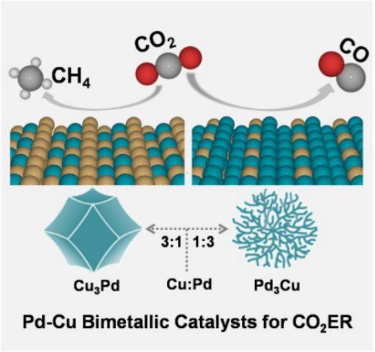 Small:产物可调的Pd-Cu双金属二氧化碳电还原催化剂