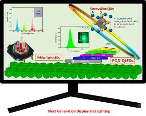 Small:新型发光显示——钙钛矿量子点式发光二极管
