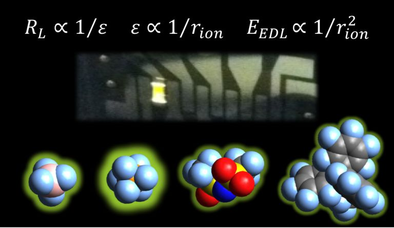 介电常数和离子迁移率对发光电化学电池的影响