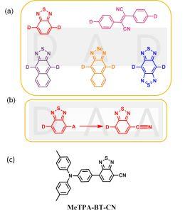 Advanced Optical Materials:基于串联苯并噻二唑/氰基受体的D-A-A型近红外发光材料